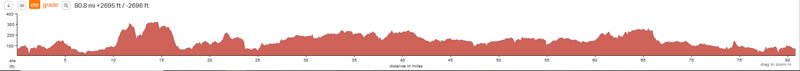 bike-chester-route-elevation